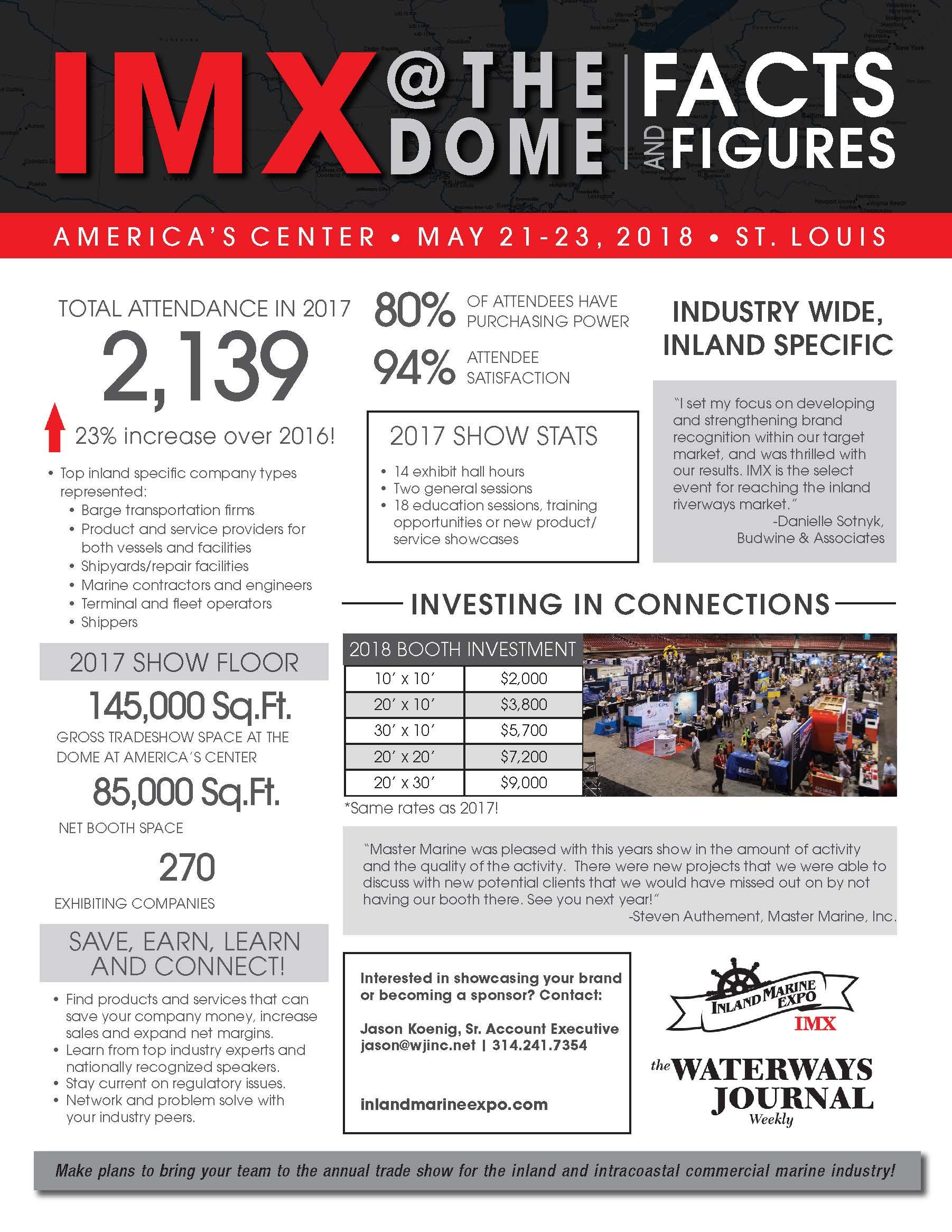 IMX 2017 Fact Sheet